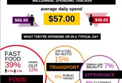 Topline: Spending Tracker & Personal Style