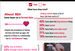 Topline: Relationships, Thoughts on Their Generation, Media Consumption Tracker