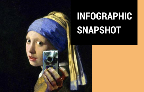 Infographic Snapshot: The State of the Selfie