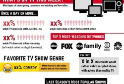 Topline: Entertainment Behavior, TV Preferences & Halloween Plans