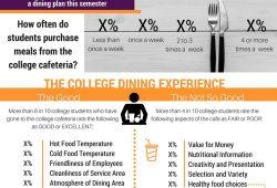 Bonus Special Report: The Scoop on College Dining