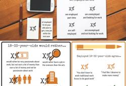 Topline: Millennials in the Workplace, Graduation & Tattoos