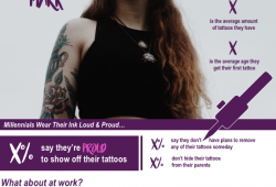 Infographic Snapshot: Tattoos