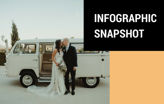 Infographic Snapshot: Millennials on Wedding Trends