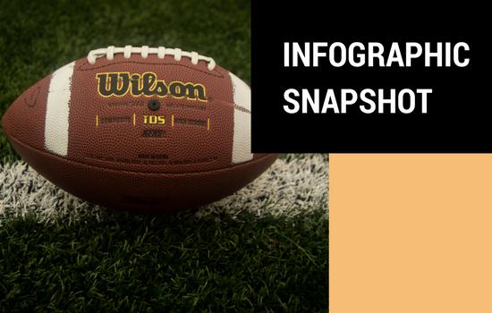 Infographic Snapshot: How Millennials & Gen Z Watched The Super Bowl