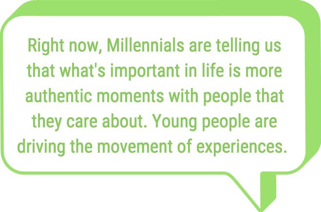 Millennial research, Millennial insight, Millennial marketing, Gen Z research, Gen Z marketing, Gen Z insight, youth research, youth marketing