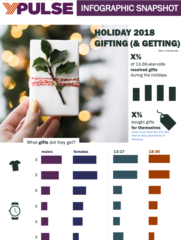 Infographic Snapshot: Holiday 2018 Gifting (& Getting)