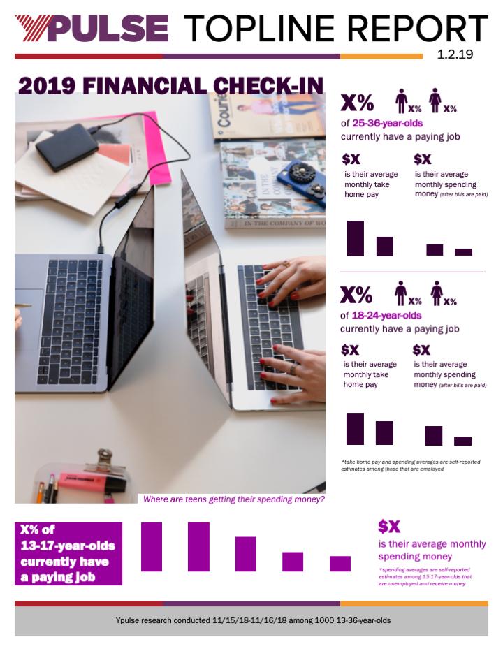 Topline: Finance/Spending Tracker