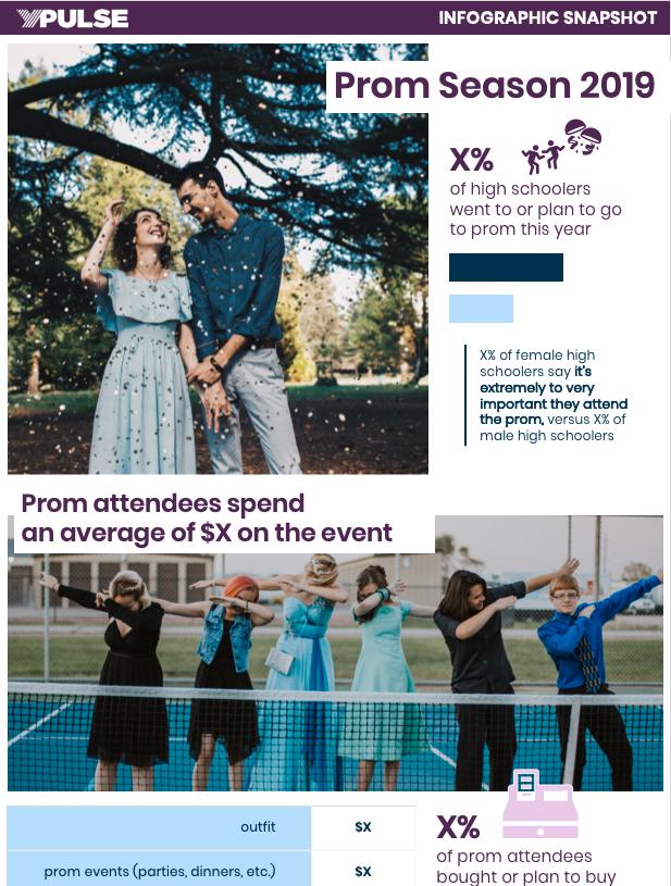 Infographic Snapshot: Prom