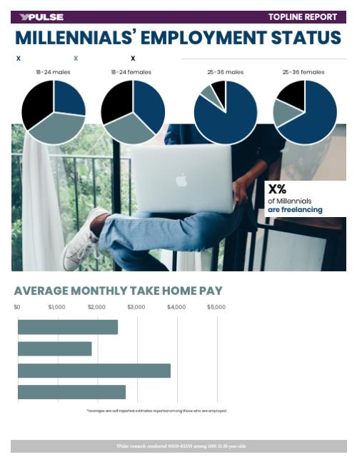 Topline: Finance/Spending Monitor