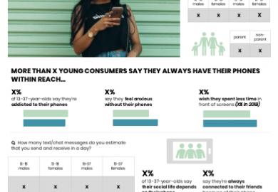 Topline: Influencer Marketing