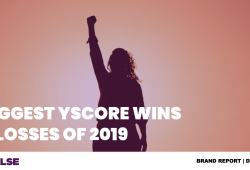 The Biggest Yscore Wins & Losses of 2019