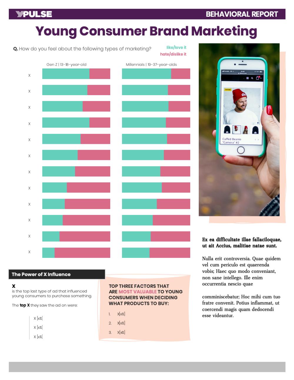 Ad & Marketing Effectiveness